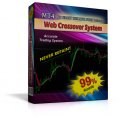 No Repaint Metatrader Indicator Profitable MT4 Forex Trading System!